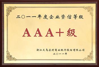 晶莎亚博yabo官方AAA十级企业资信等级资质